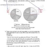Tính cơ cấu (%) và quy mô bán kính đường tròn (Địa lý)
