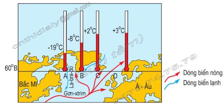 Hinh 65. Nhiệt độ của các vùng ven biển có hải lưu chảy qua