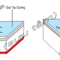Bài 7. Cấu trúc của Trái Đất. Thạch quyển. Thuyết kiến tạo mảng (Địa lý 10)