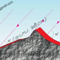 Bài 11. Khí quyển. Sự phân bố nhiệt độ không khí trên Trái Đất (Địa lý 10)