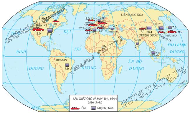 Hinh 32.9. Sản xuất ôtô và máy thu hình trên thế giới năm 2000