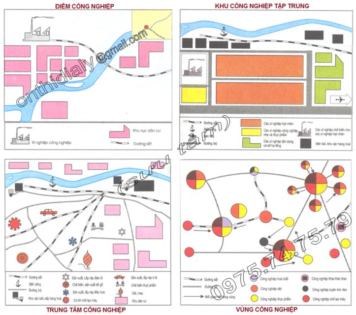 Hinh 33. Sơ đồ một số hình thức tổ chức lãnh thổ công nghiệp