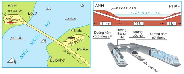 Hinh 7.8. Sơ đồ đường hầm giao thông dưới biển Măng-sơ
