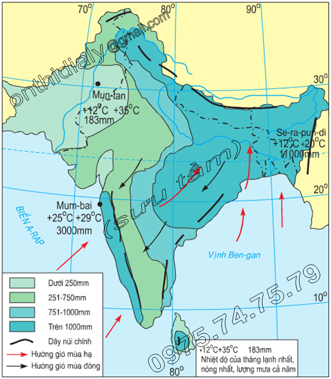 Hinh 10.2. Lược đồ phân bố mưa Nam Á
