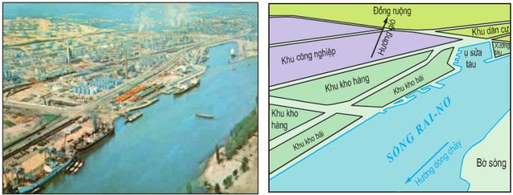 Hinh 15.4. Cảng Đuy-xbua trên sông Rai-nơ và Hình 15.5. Sơ đồ của cảng Đuy-xbua