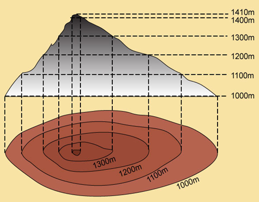 Hinh 16. Núi được cắt ngang và hình biểu hiện của nó trên bản đồ