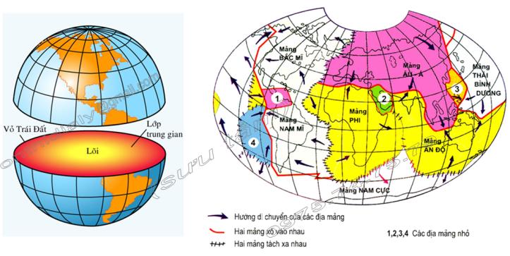 Hinh 26. Cấu tạo bên trong của Trái Đất và Hình 27. Các địa mảng của lớp vỏ Trái Đất