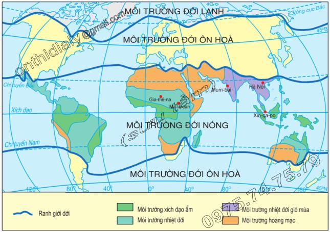 Hinh 5.1. Lược đồ các kiểu môi trường trong đới nóng