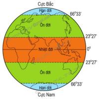 Bài 22. Các đới khí hậu trên Trái Đất (Địa lý 6)