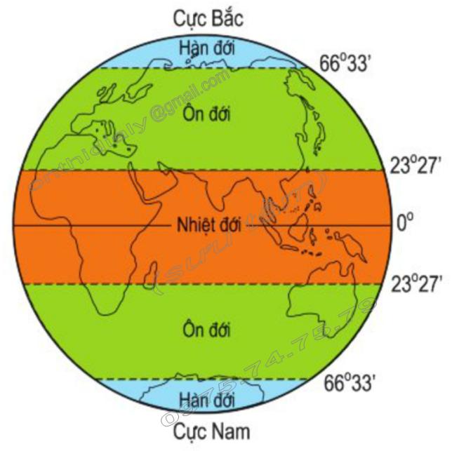 Hinh 58. Các đới khí hậu