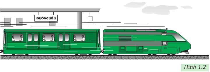 Hình 1.2 (Vật lý 8)