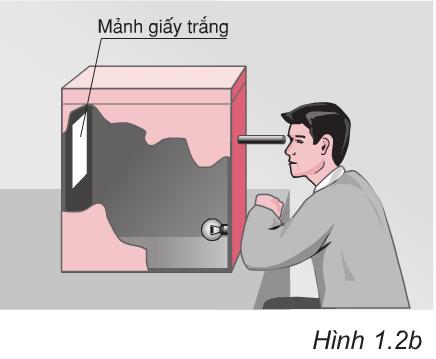 Hình 1.2b (Vật lý 7)