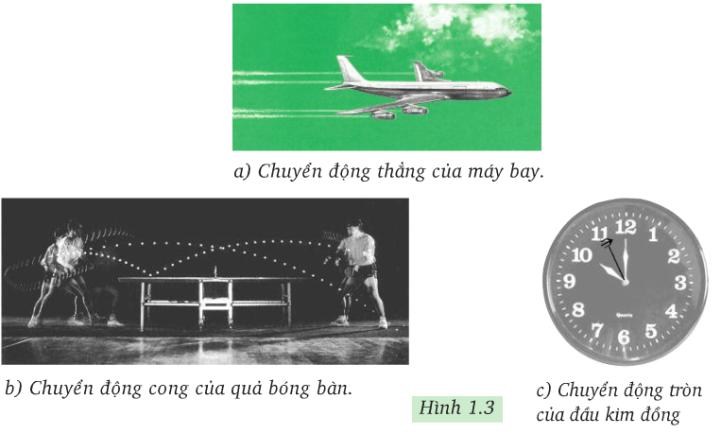 Hình 1.3 (Vật lý 8)