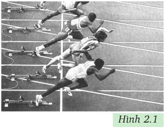 Hình 2.1 (Vật lý 8)
