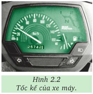 Hình 2.2 (Vật lý 8)
