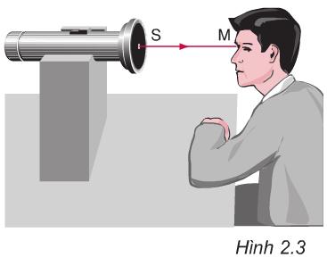 Hình 2.3 (Vật lý 7)