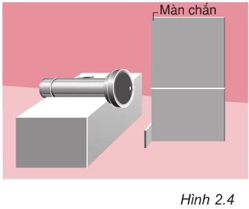 Hình 2.4 (Vật lý 7)
