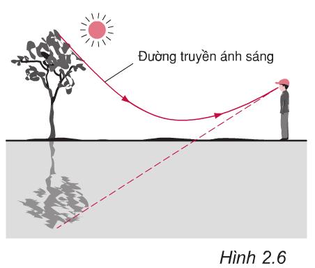 Hình 2.6 (Vật lý 7)