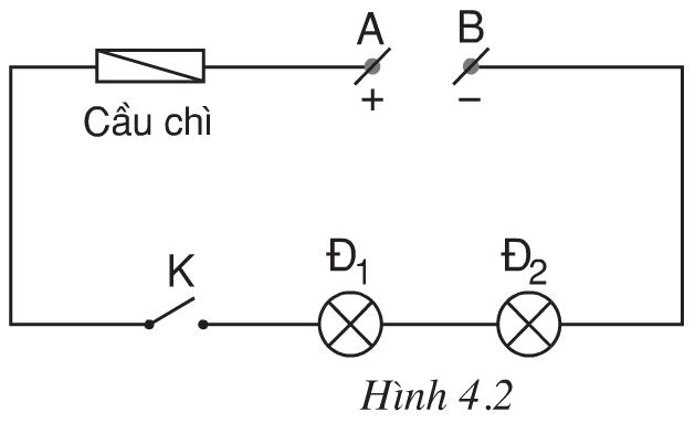Hình 4.2 (Vật lý 9)