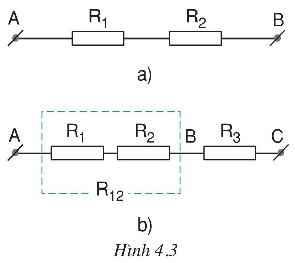 Hình 4.3 (Vật lý 9)