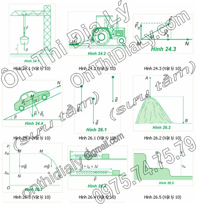 Vật Lý lớp 10 (12)