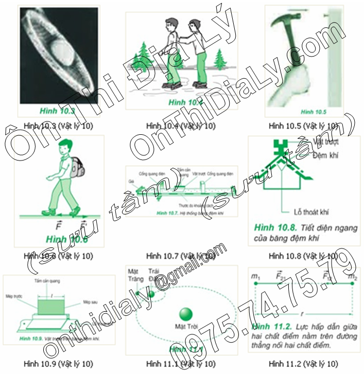 Vật Lý lớp 10 (2)