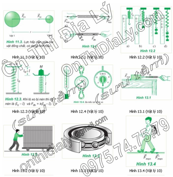 Vật Lý lớp 10 (3)