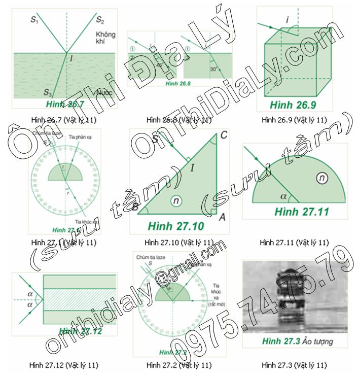 Vật Lý lớp 11 (15)