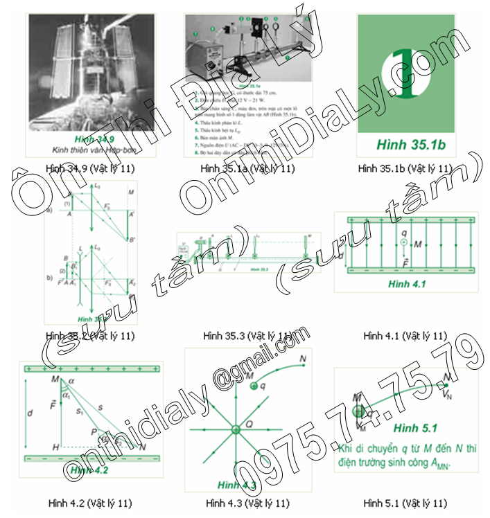 Vật Lý lớp 11 (25)