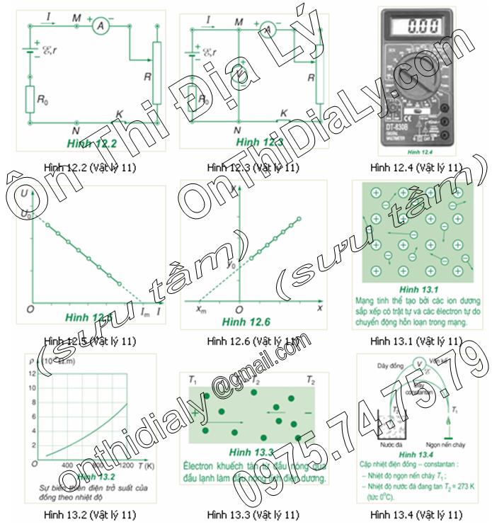 Vật Lý lớp 11 (3)