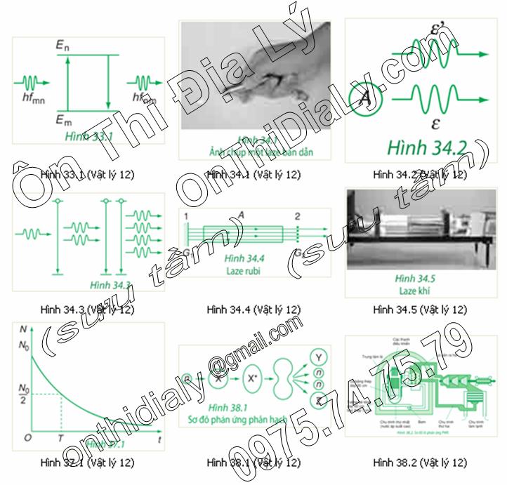 Vật lý lớp 12 (10)