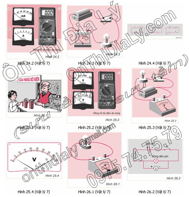 Vật Lý lớp 7 (8)