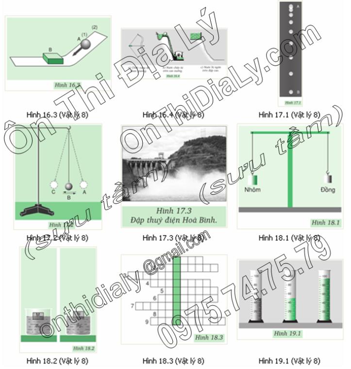 Vật Lý lớp 8 (4)